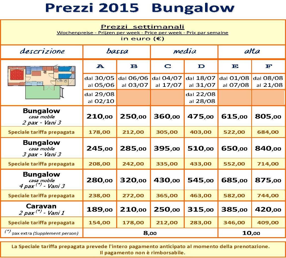 Listino prezzi caravan case mobili - Listino prezzi novamobili ...